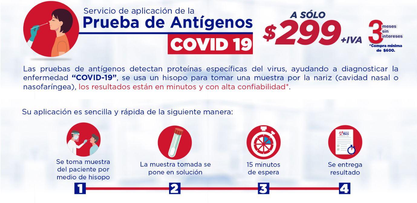Farmacias del Ahorro, Prueba de antígenos COVID