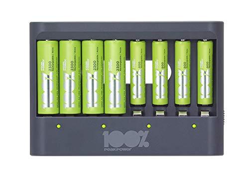 Amazon: GP 100% PeakPower y baterías