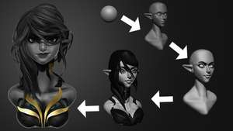 Udemy: Crea busto femenino en Zbrush - Aprende a crear bustos de personajes y renderizar en Photoshop