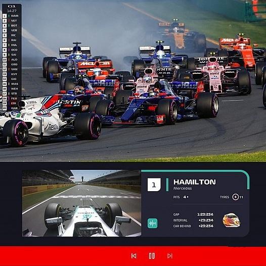 7 Días GRATIS de F1TV Pro (Funciona para este inicio de temporada)