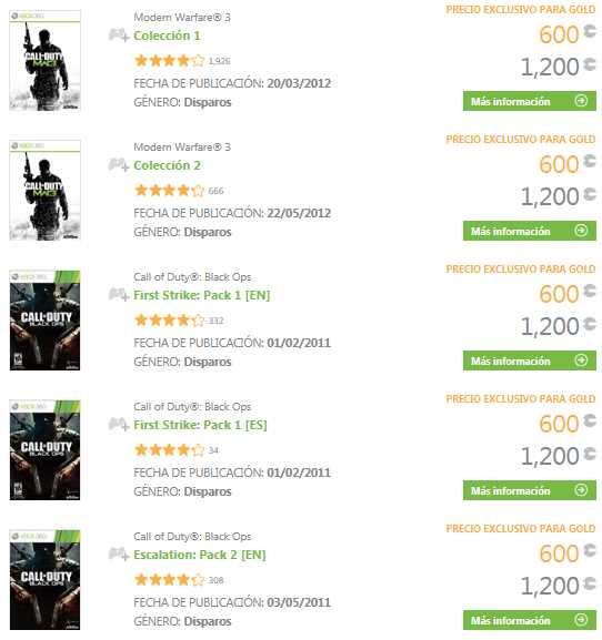 Oferta de la semana Xbox Live: complementos para Call of Duty MW3 y Black Ops a mitad de precio