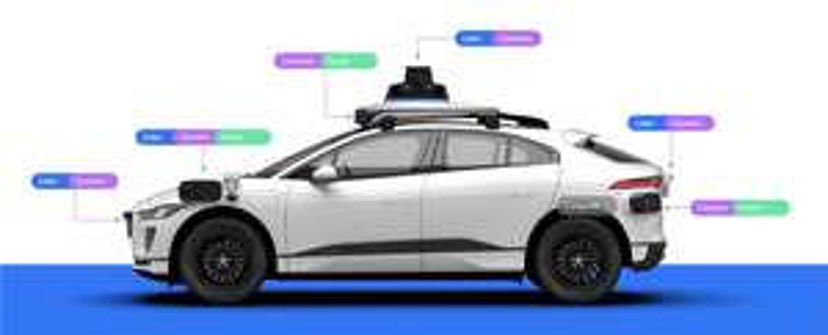 (En Inglés) - Recopilación de Deep dives interactivos de nuevas tecnologias (Inteligenia Artificial, Drones, Crypto, Vehiculos Autonomos)