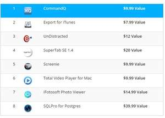 Stacksocial: Apps para Mac con valor total de $125 de los verdes, GRATIS, gratis, GRATIS! (necesita face o twitter)