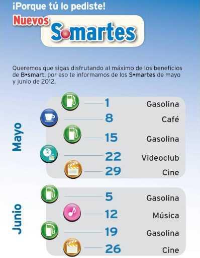 Smartes de gasolina de mayo y junio: 5% de reembolso