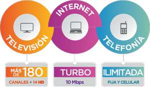 Megacable Queretaro: Triple Play a $249 cable, telefono e internet
