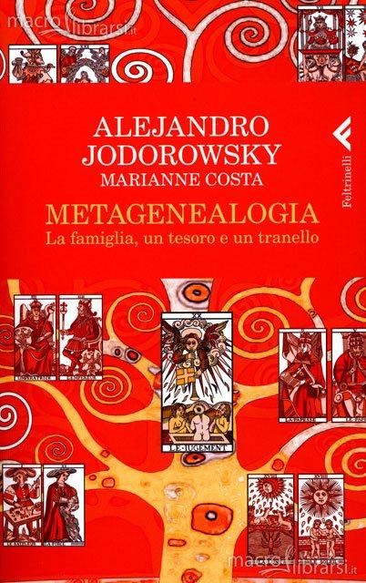 Alejandro Jodorowsky: Libro gratis Metagenealogía (PDF)