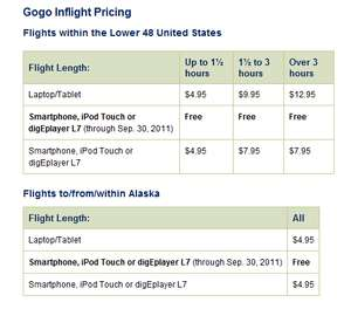 Internet gratis en vuelos de Alaska en teléfonos o iPod.