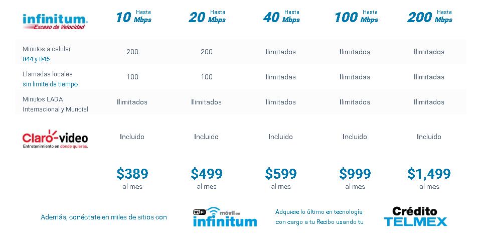 Paquete Telmex 40 megas + llamadas ilimitadas + Claro video