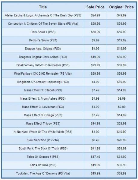 Oferta flash en PlayStation Store: hasta 75% de descuento en juegos RPG