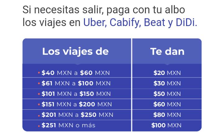 Albo - Reembolso de $20 a $100 en Didi, Uber o Cabify. Usuarios seleccionados